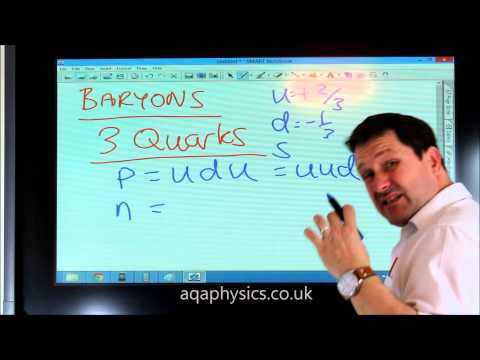 All particles introduction AS Physics