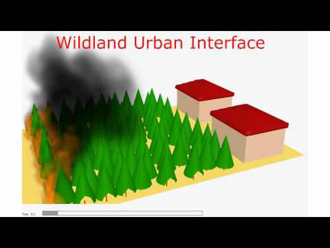 Simulation of wildland fires with a CFD software