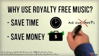 Royalty Free Music (1): What Is Royalty Free Music And Why Use It?