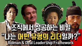"""[조직관리] """"나는 어떤 유형의 리더?"""" feat.리더…"""