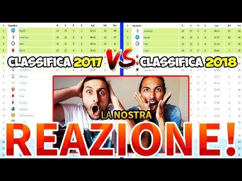 LA NOSTRA REAZIONE!!! CLASSIFICA 2017 VS CLASSIFICA 2018! [SERIE A GIRONE ANDATA]
