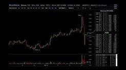 Bitcoin NO2X flash crash (Nov 8, 2017)