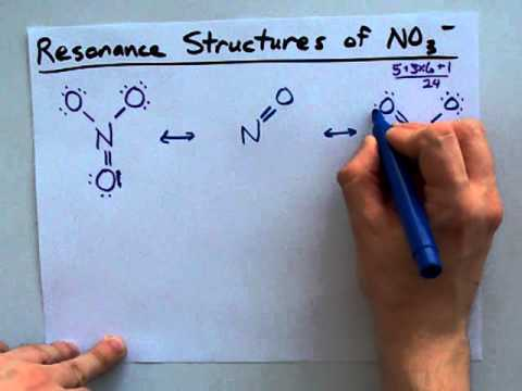 Resonance Structures of NO3- (Nitrate ion)