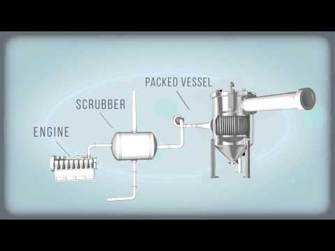SWECO Hydrocyclone / Pack Vessels