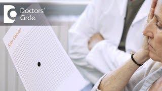 How to treat Age Related Macular Degeneration - Dr. Sunita Rana Agarwal