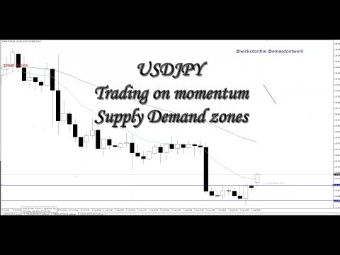 USDJPY - Trading on Momentum and Supply Demand Zones #11
