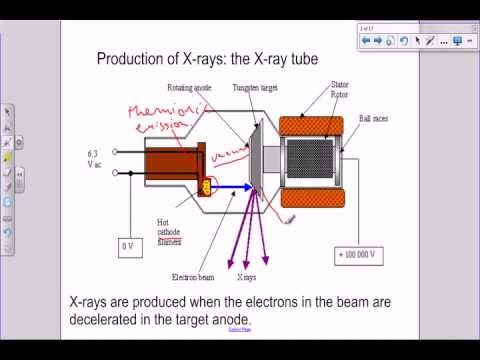 A level Medical Physics  X rays the X ray tube  YouTube