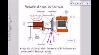 A level Medical Physics - X rays- the X ray tube