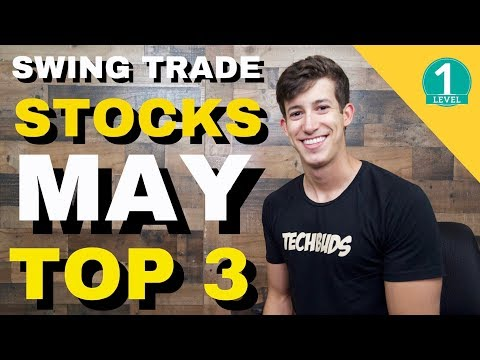 TOP 3 SWING TRADE STOCKS TO WATCH | FOR BEGINNERS
