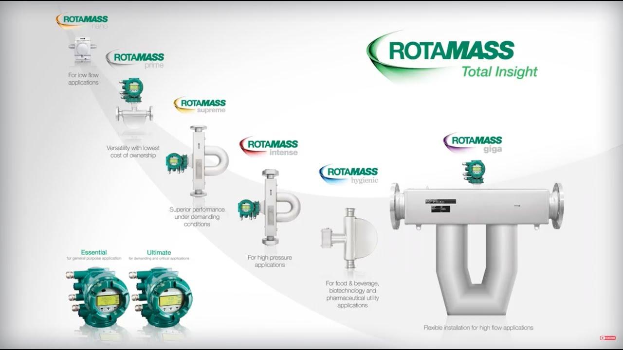 ROTAMASS Coriolis Flow Meters and Transmitters