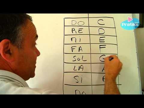 Solfège - Le nom des notes en Français et en Anglais