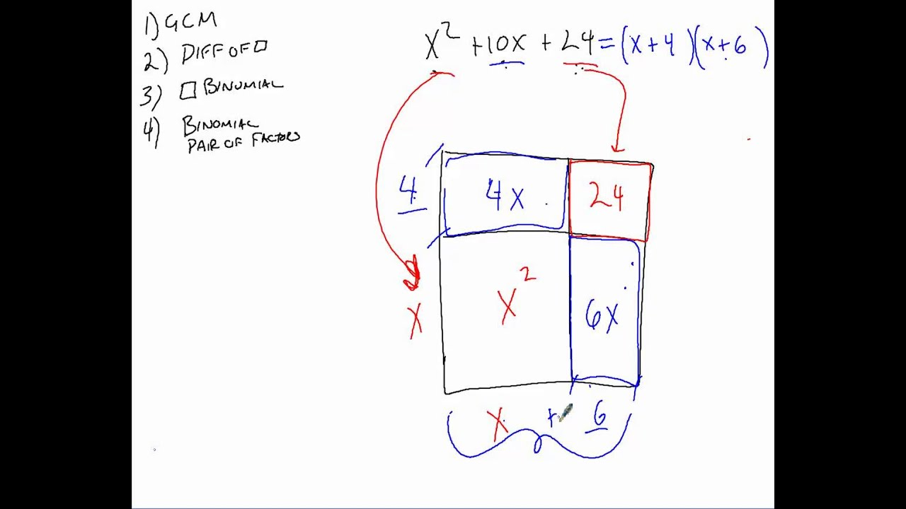 5-7 How to factor for a binomial pair of factors - YouTube