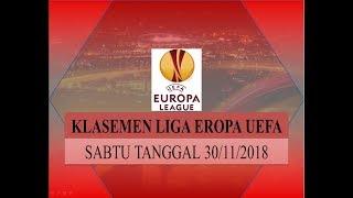 Download Video KLASEMEN LIGA EROPA UEFA HARI INI MP3 3GP MP4