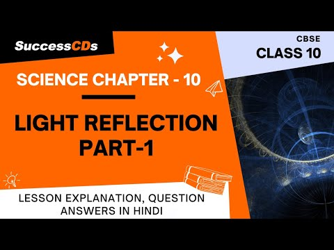 Light Part 1 Reflection Class 10 Science Chapter 10 Explanation Questions Answers
