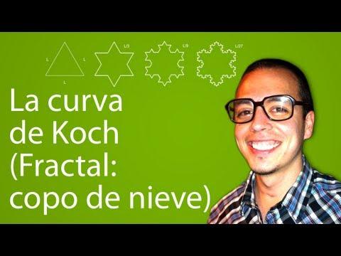 La curva de Koch (Fractal: copo de nieve)