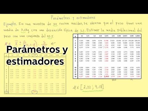 Parámetros y Estimadores