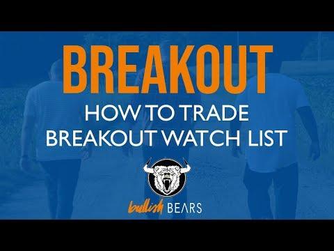 breakout-watch-list-strategy