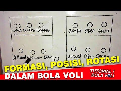 Formasi, Posisi & Rotasi Pemain Bola Voli - Tutorial Bola Voli