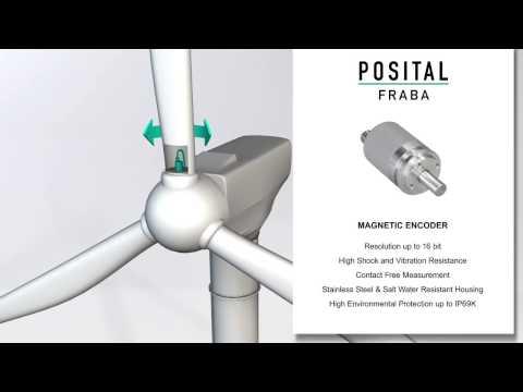 Emolice UK: Positional Sensors in Wind Energy