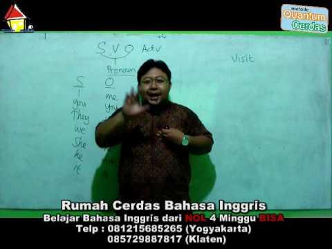 Download Cara cepat belajar bahasa inggris Jogja I RCBI I METODE QUANTUM CERDAS (081215685265)