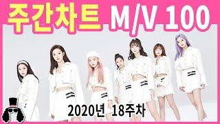 [주간차트 2020년 18주차] 금주의 KPOP 아이돌 뮤직비디오 순위 100 - 2020년 5월 3일 | …