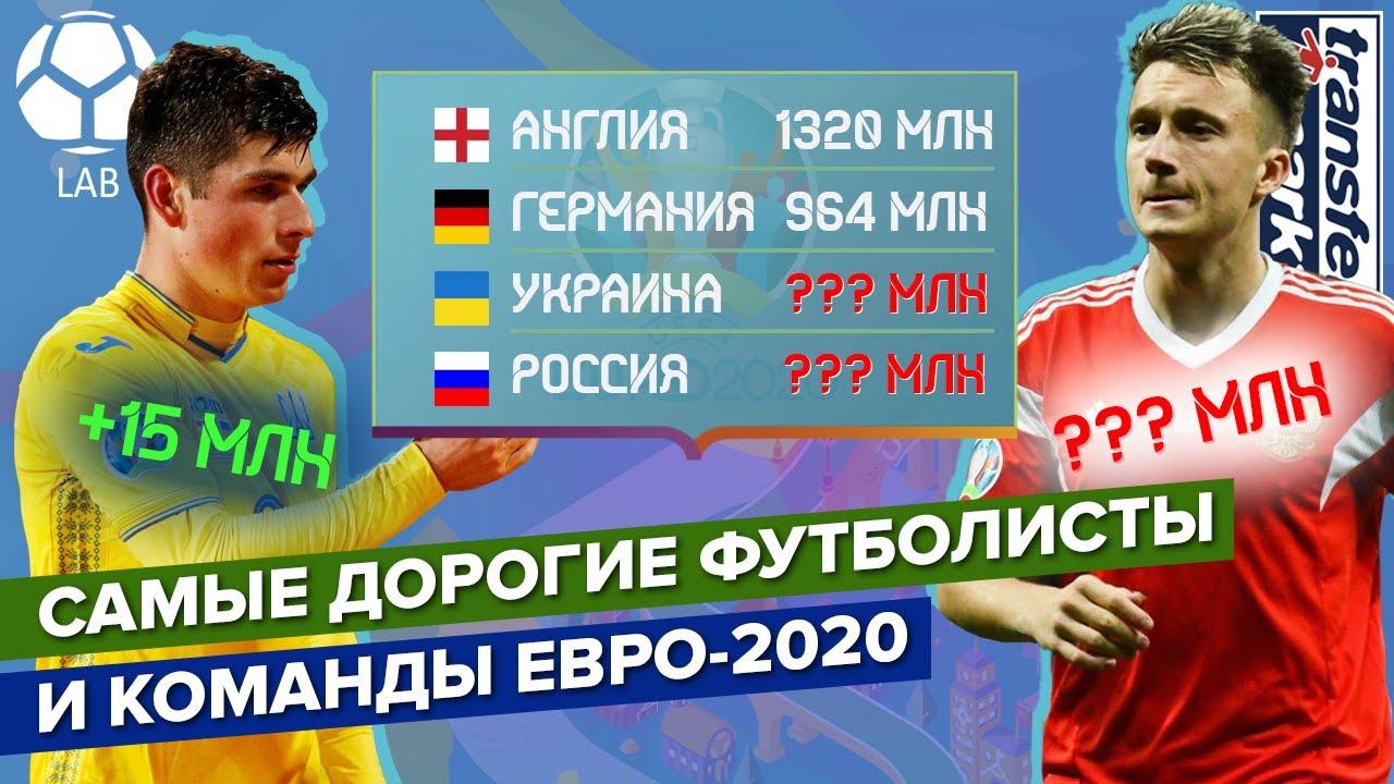 Самые ДОРОГИЕ футболисты и команды ЕВРО-2020