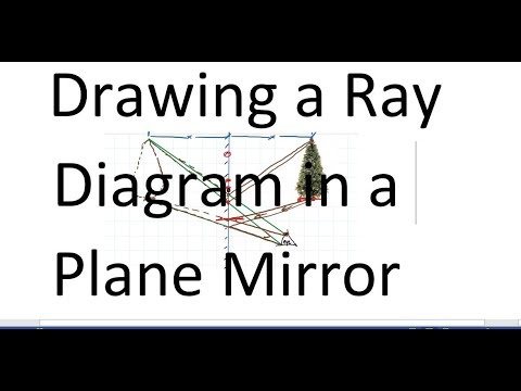 Phys Sc 20 Drawing A Ray Diagram In A Plane Mirror Youtube