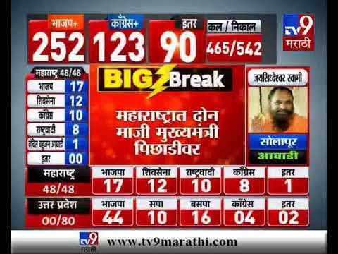 Lok Sabha Results LIVE | कोण आघाडीवर, कोण पिछाडीवर? महाराष्ट्राचे निकाल LIVE-TV9