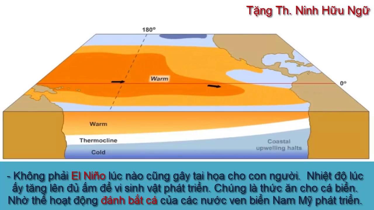 Tác động El Nino và La Nina tới Việt nam
