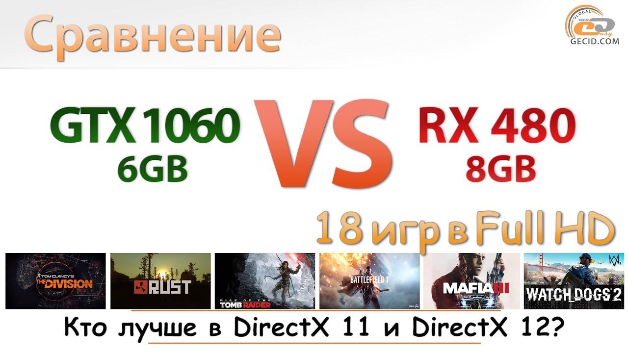 Какой процессор взять под GTX 1070 / 1080 / Rx 480? - YouTube