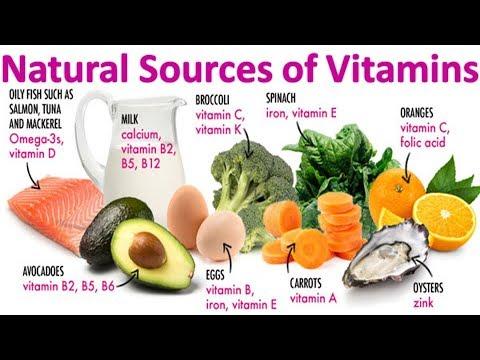 जानें किस सब्जी और फल में छिपा है कौन सा विटामिन – Natural Sources Of Vitamins