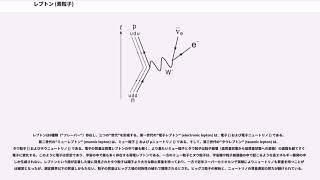 レプトン (素粒子)