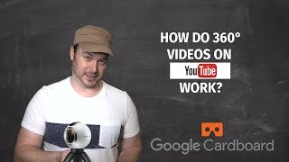 What are 360º / VR videos and how can I watch them on YouTube?