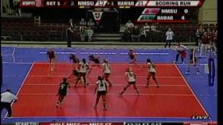 Rainbow Wahine Volleyball 2009 WAC Champs (part 2 of 7)