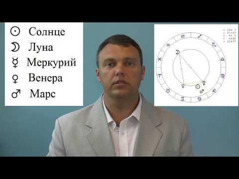 Как читать солярную карту самостоятельно