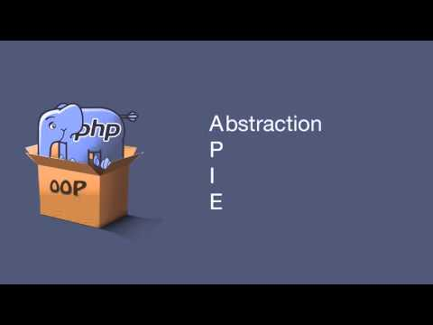 Object Orientation Abstraction Principle
