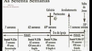 Profecía de las 70 semanas (Explicación de la profecía más compleja de toda la bíblia), Daniel 9