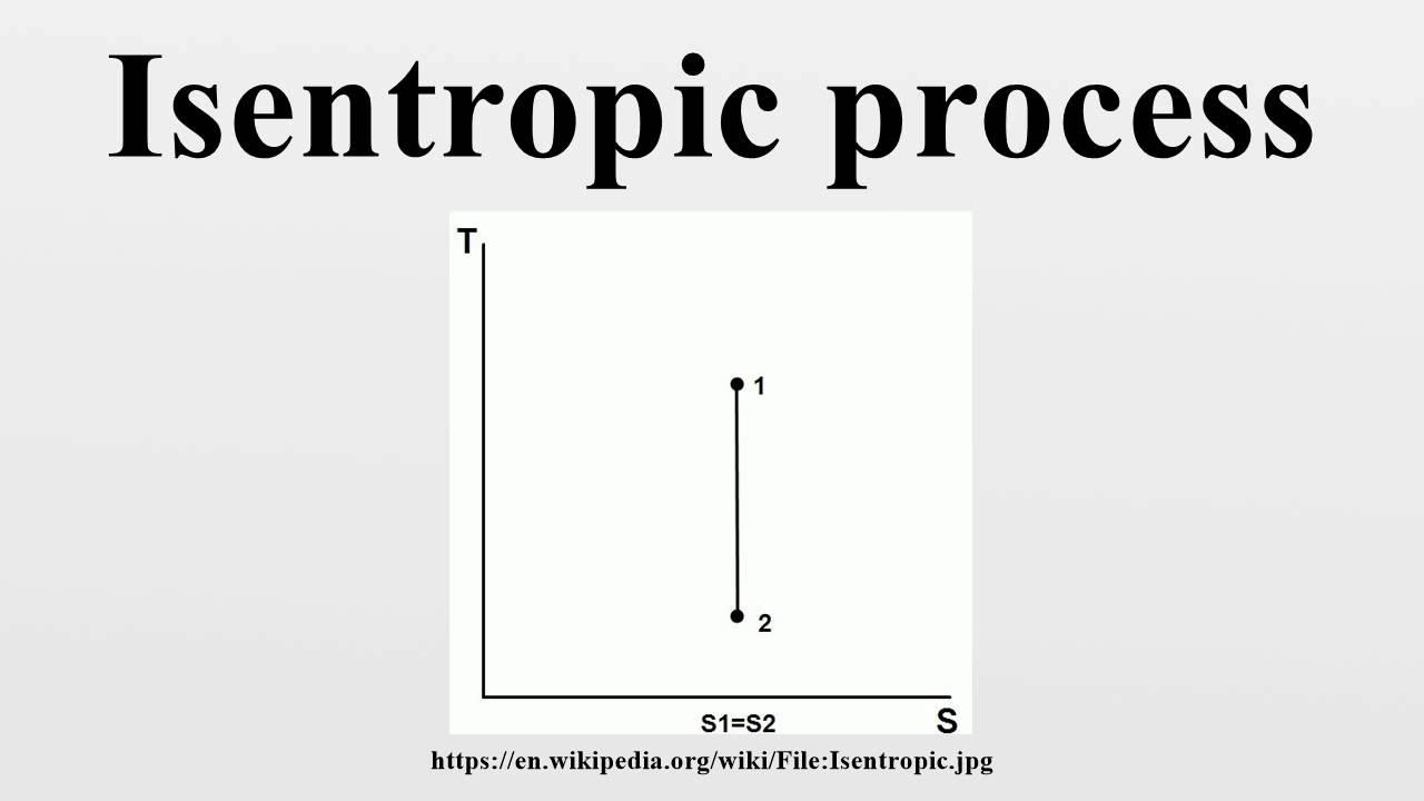 isentropic pv diagram [ 1280 x 720 Pixel ]