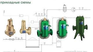 Деаэраторы (воздухоотводчики) - системы удаления воздуха из трубопроводов
