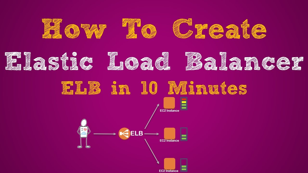 How To create an Elastic Load Balancer in 10 minutes | Demo