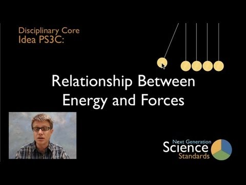 power time energy relationship