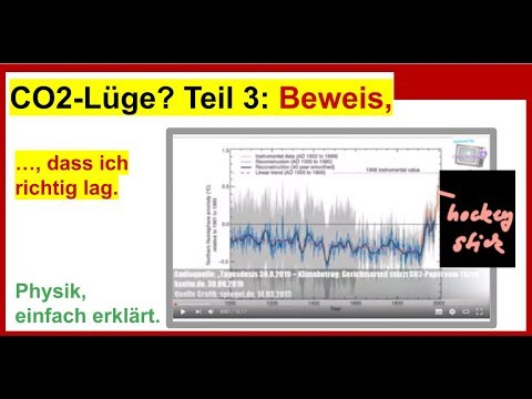 Co2 Treibhausgas Beweis