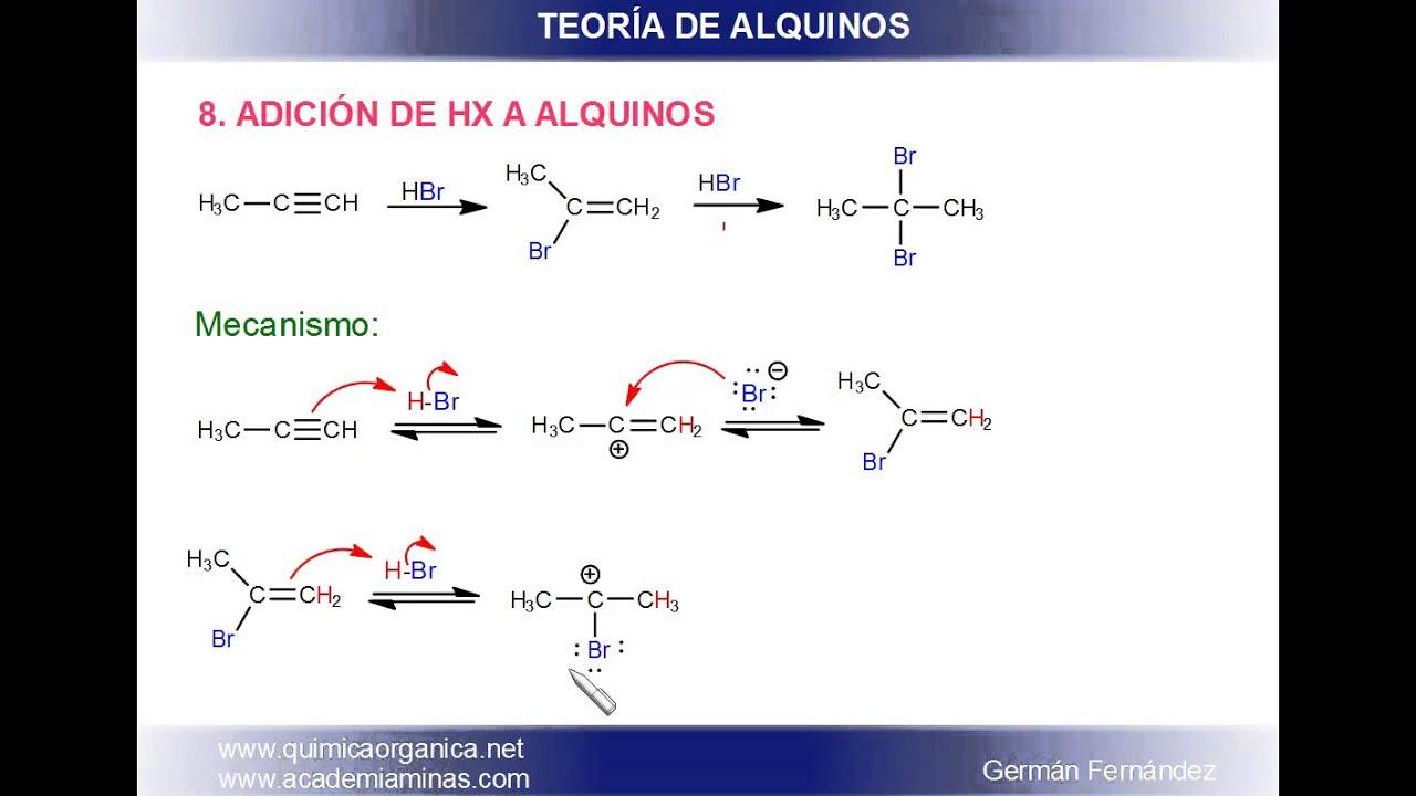 Adición de HX y halógenos a alquinos - YouTube