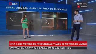 Ara San Juan: los datos del nuevo objeto encontrado