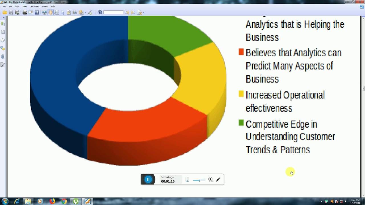 Best Careers 2020.Big Data Analytics Is The Best Career Job 2k18 T0 2020 Cbt