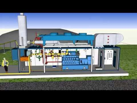 3D Visualation Biogas Power Generation Plant by SP Energy