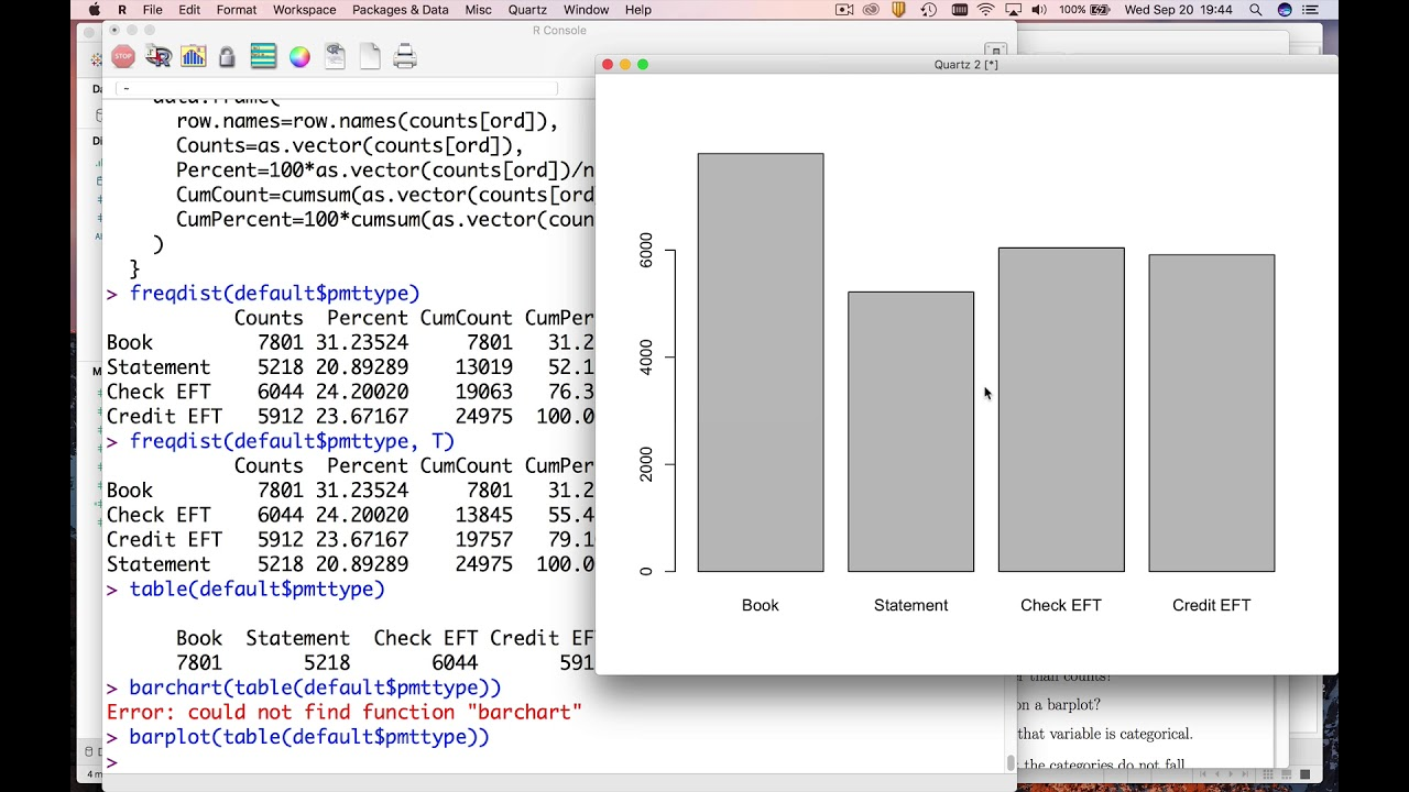 Frequency distribution in R