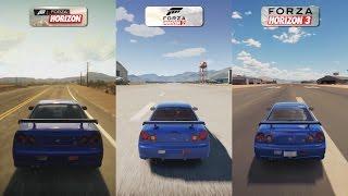 Forza Horizon vs Forza Horizon 2 vs Forza Horizon 3 - Nissan Skyline GT-R (R34) Sound Comparison
