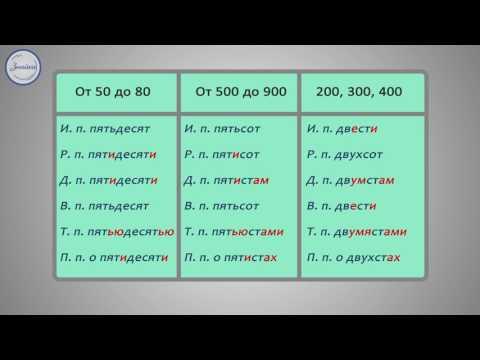 Русский язык  10 класс. Склонение числительных