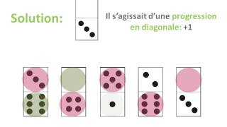 Tests psychotechniques: les dominos